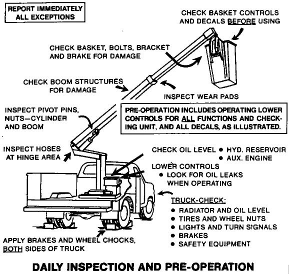 altec bucket trucks wiring diagrams daily bucket truck pre operations check buckettruckpartsutility  daily bucket truck pre operations check