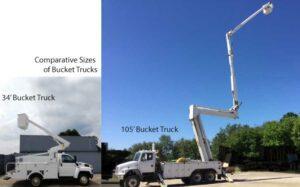 Image showing bucket truck reach